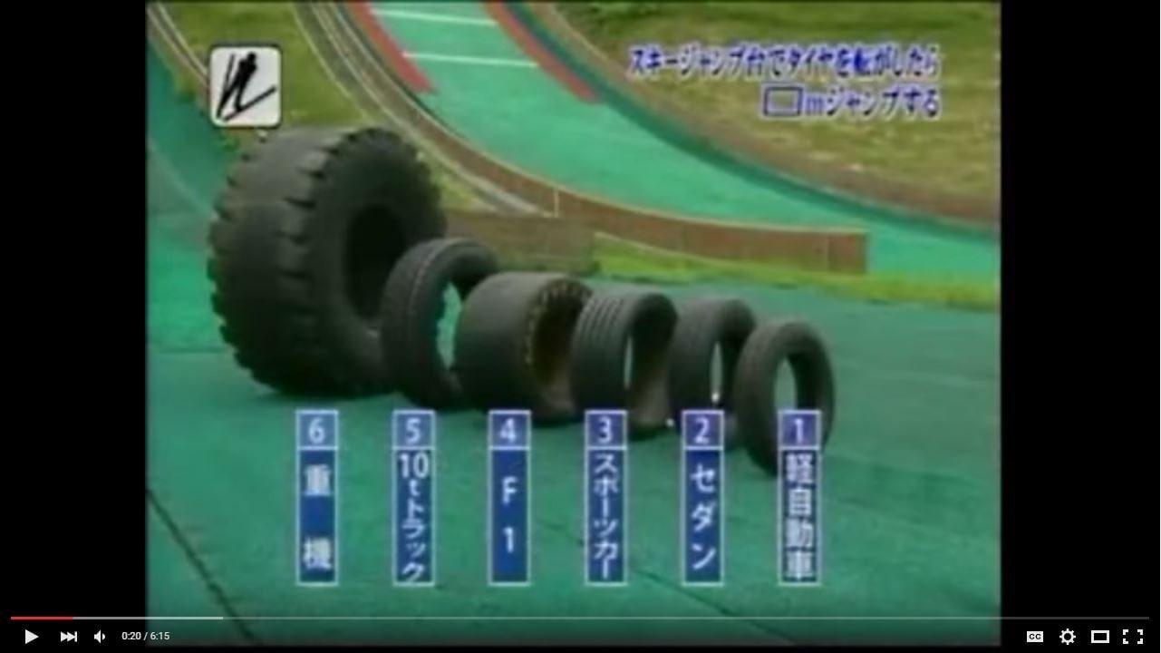 Video: The Competition of the Flying Tyres