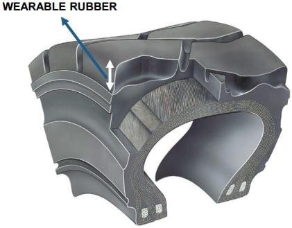 Replace Pneumatic Tyres