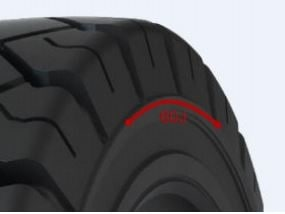 Replace Solid Tyres