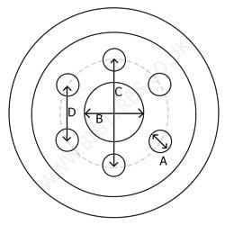 Wheel Centre Plate Diagram